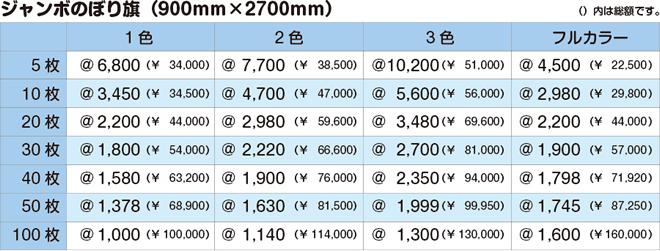 ジャンボのぼり|価格表