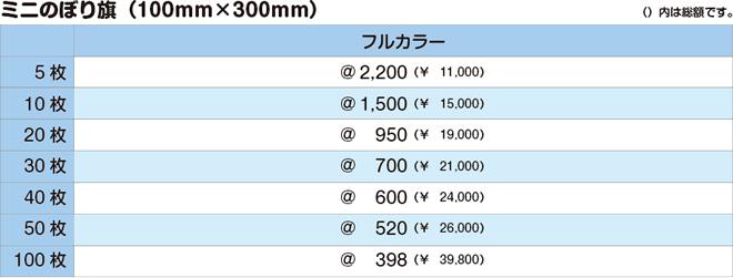 ミニのぼり|価格表
