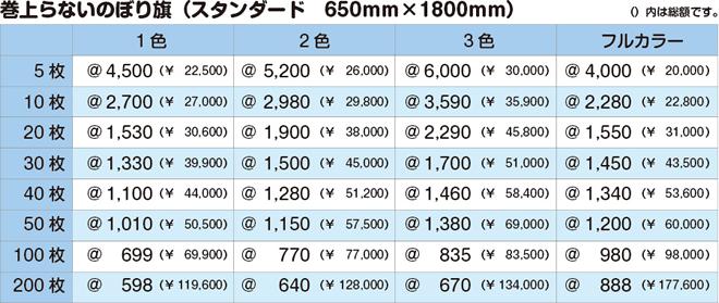 巻き上がらないのぼり|価格表
