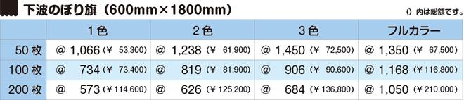 変形のぼり下ナミ|価格表
