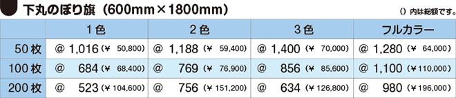 変形のぼり下丸|価格表