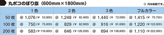 変形のぼり丸ポコ|価格表