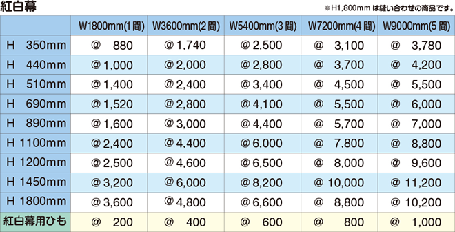 紅白幕|価格表