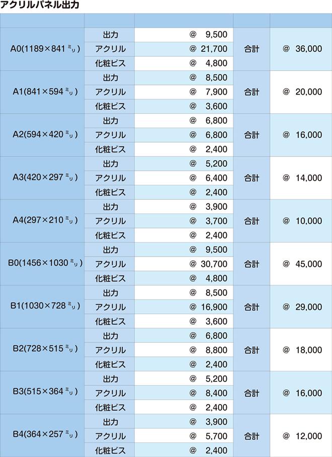 アクリルパネル|価格表