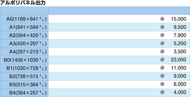 アルポリパネル|価格表