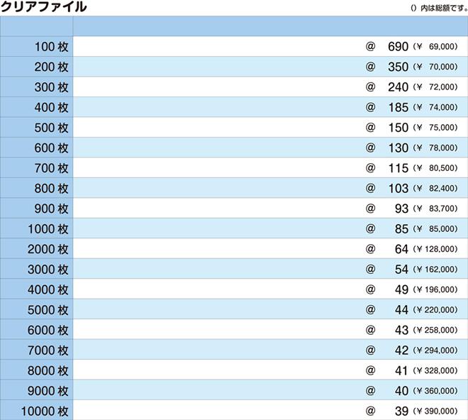 クリアファイル|価格表