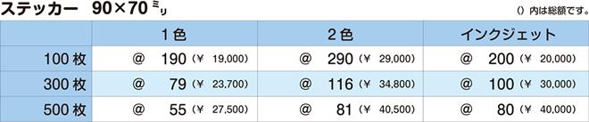 ステッカー|価格表