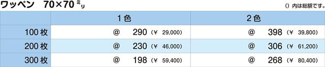 ワッペン|価格表