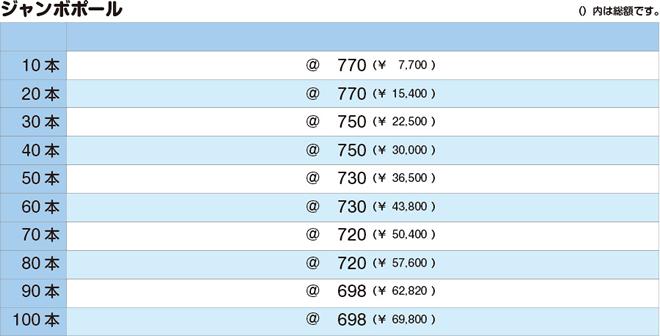ジャンボのぼりポール|価格表