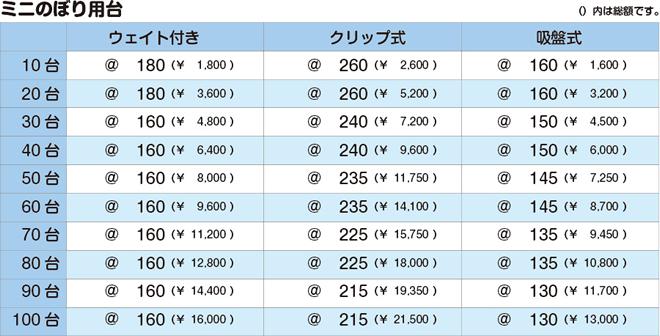 ミニのぼり台|価格表